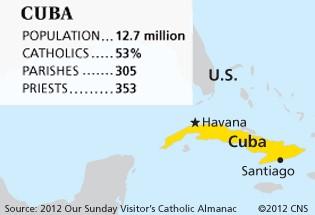 Cuba thing